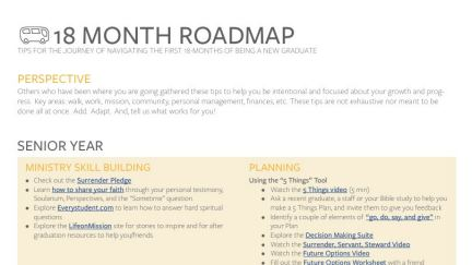 18 Month Roadmap: Tips for the Journey